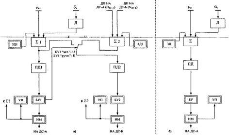 Основы сжигания газа . кпд и температура дымовых газов