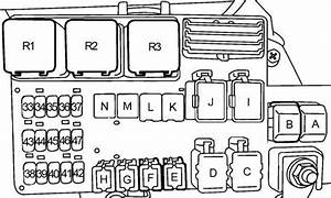 Nissan Quest  1998 - 2002  - Fuse Box Diagram