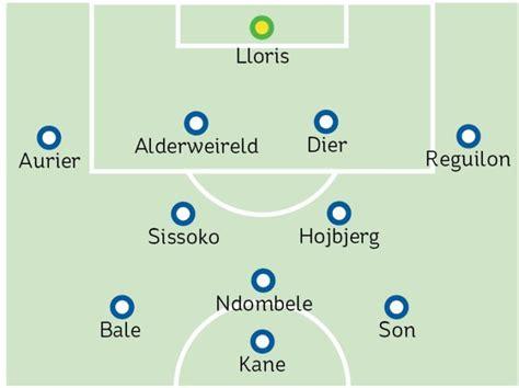 Tottenham team news: The expected 4-2-3-1 line-up vs Man ...