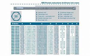 U30e6 U30cb U30fc U30af 1 12 Inch To Mm