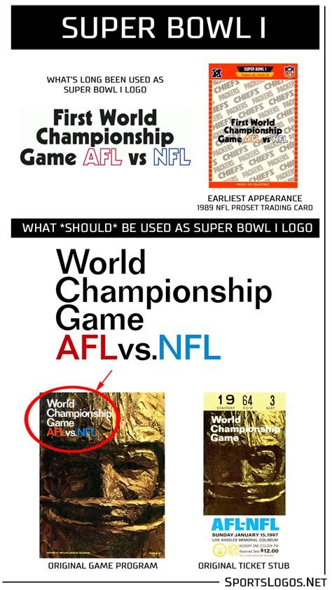 Correcting The Record The First Four Super Bowl Logos