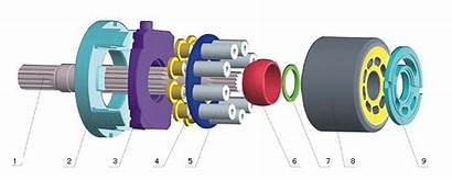Piston Pump Repair Orlando Kawasaki Nv64 Testing