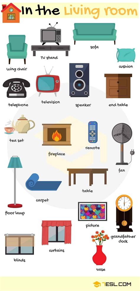 Living Room Vocabulary With Pictures by Rooms In A House Vocabulary In