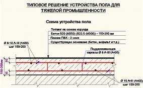 схема строительной компании
