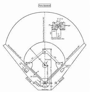 Downloadable Pony Baseball Field Diagram For Coaches And