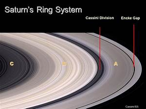 Wavelike Structure in Saturn's Rings - ppt video online ...
