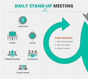 daily stand up scrum guide quickscrum With stand up meeting minutes template