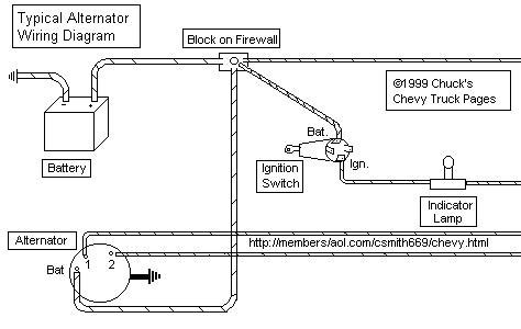 Chevy Truck Underhood Wiring Diagrams Chuck