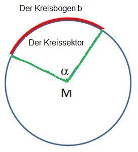 mathe geometrie kreissektor kreisausschnitt