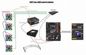 Ultimate Guide To Fan Rpm  U0026 Rgb Ecosystems
