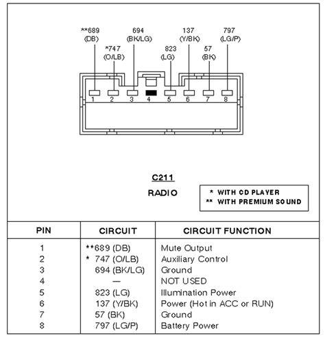 1995 Ford Windstar Radio Wiring Diagram by Ford Crown Radio Wiring Wiring Diagram