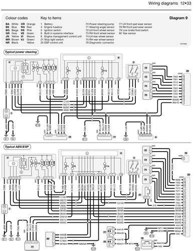 Peugeot Wiring Diagram Full For Android Apk Download