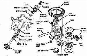 Ford F700 Brake System Diagram