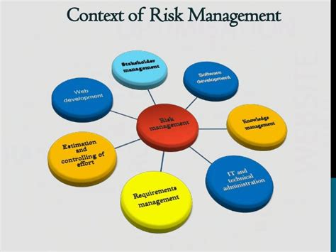 What Is Seo Management by Seo Risk Management