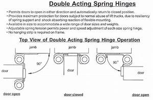 Heavy Duty Double Acting Spring Hinge
