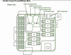 1997 Acura Legend Under Hood Fuse Box Diagram  U2013 Circuit