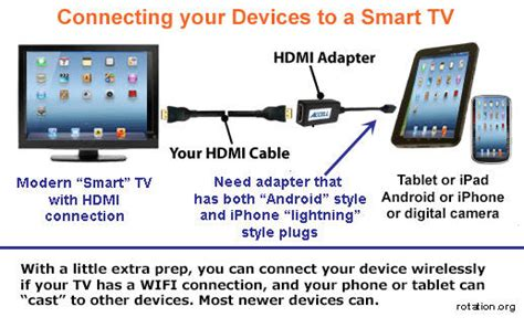 to connect smart tv to iphone connecting your laptop smartphone or tablet to a tv or