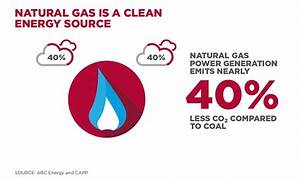 Why natural gas matters in Alberta's move to cleaner ...