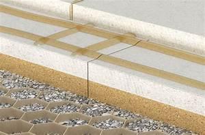 Estrichplatten Mit Dämmung : trockenestrich mit d mmung so bekommen sie den ~ Michelbontemps.com Haus und Dekorationen
