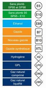 Carburant Nouveau Nom : les carburants changent ils vraiment de nom 60 millions de consommateurs ~ Medecine-chirurgie-esthetiques.com Avis de Voitures