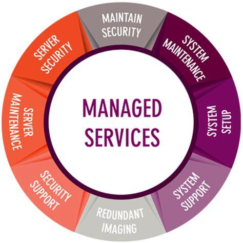 managed services toronto  service provider