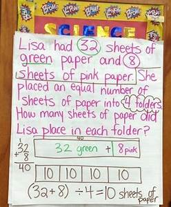 Strip Diagrams Anchor Chart