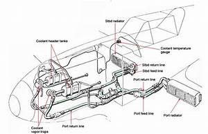 Syst U00e8me De Refroidissement Du Bf109