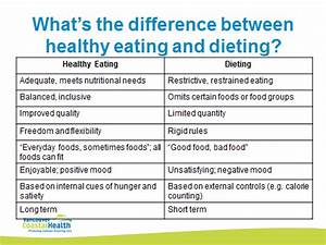 Healthy And Unhealthy Food Chart Images Orthorexia Taking Healthy Eating To An Unhealthy Extreme