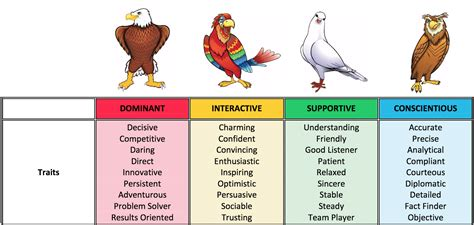 flight  disc assessment merrick rosenberg