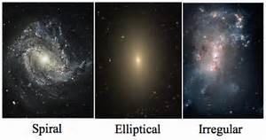 3 Main Types Of Galaxies   www.pixshark.com - Images ...