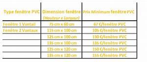 le prix d39une fenetre pvc vos devis de fenetres pvc en With prix des fenetres pvc