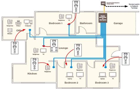 how to wire a room in house electrical online 4u home electric wiring diy home improvement tips ideas