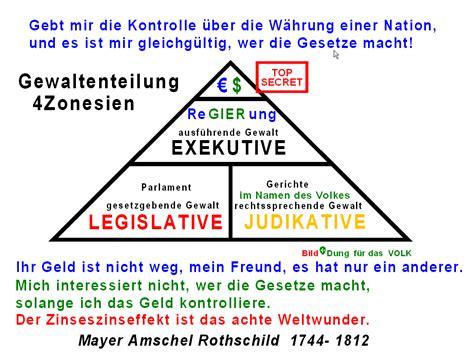 Gewaltenteilung Rothschild