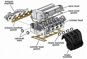 head gasket repair santa barbara ca mobile head gasket With ignition switch lexus ls400 toyota 4runner avalon tacoma rav4 ignition