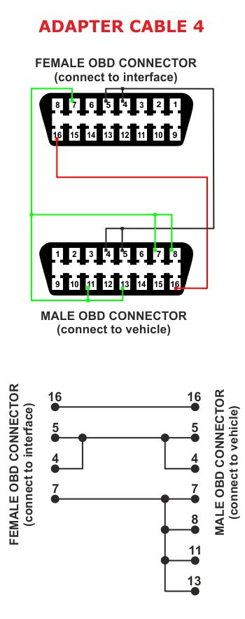 multiecuscan  colour adapter lead set scantool direct uk