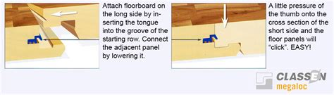 Classencouk, Classen Flooring Uk, Megaloc Uk, Official