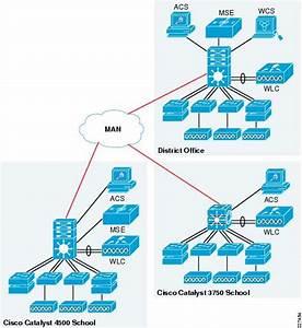 Cisco Service Ready Architecture For Schools Design Guide