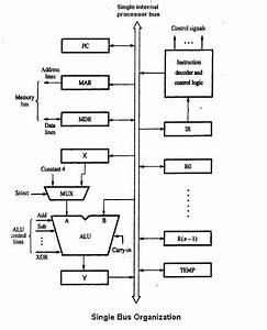 Logic Diagram In Isa Format