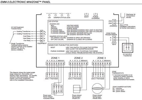 hvac honeywell zone system wiring home improvement