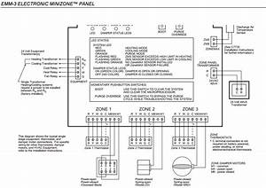 Boiler Zone Wiring Diagram