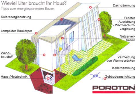 Wie Viel Haus Braucht by Energie Check Liste Poroton Wie Viel Liter Braucht