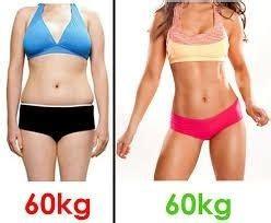 Fett schwerer als muskeln