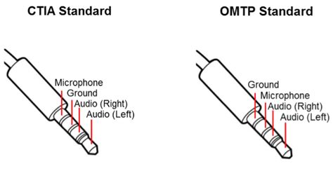 Apple Earbud Wiring Diagram by Headphones Volume Controls Do Not Work After 4 Pole