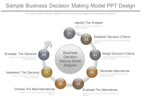 pptx sample business decision making model  design