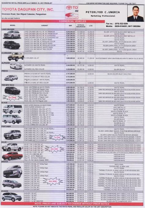 toyota price list toyota dagupan price list march