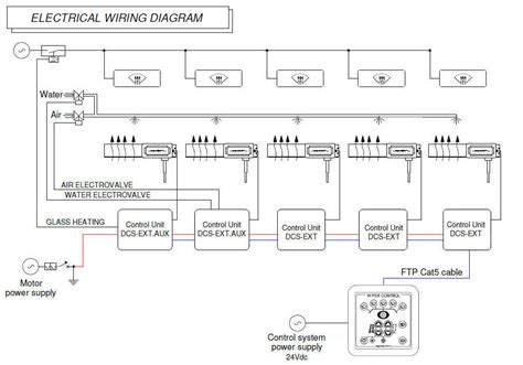 Lang Wiring Diagram by Pg Ext