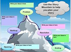 Story Mountain Template Search Results Calendar 2015