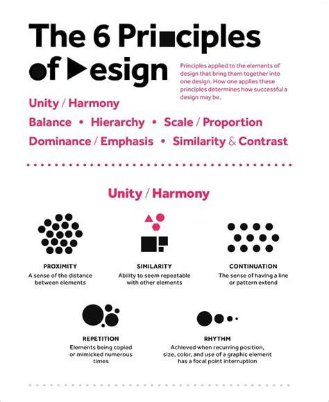 principles of modern design cool web design infographics 2016 you should keep