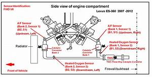 Windstar O2 Sensor Wiring Diagram Heated Oxygen Sensor