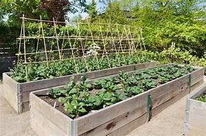 Potager Hors Sol : delightful jardin en hauteur sureleve 10 bac jardin bois ~ Premium-room.com Idées de Décoration